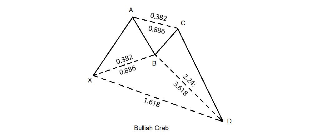 Harmonic-crab-1