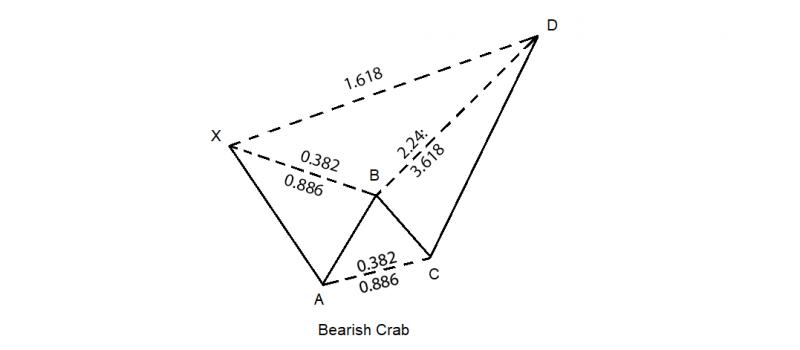 Harmonic-crab-3