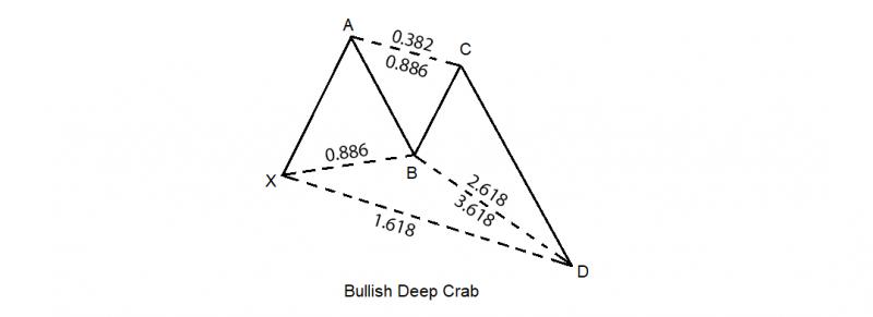 Harmonic-deep-crab-2