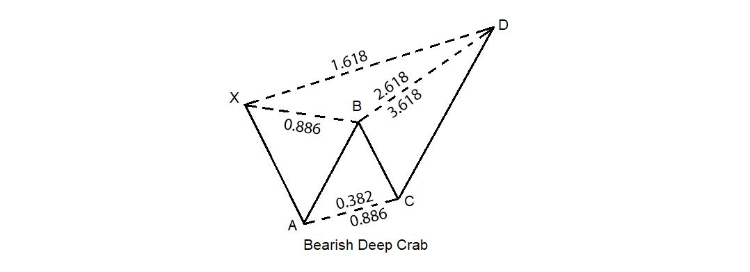 Harmonic-deep-crab-3