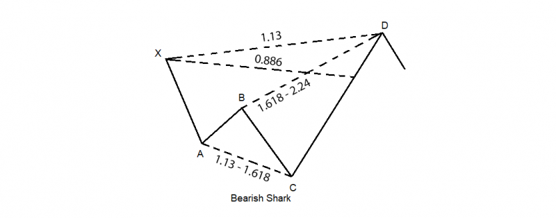 Harmonic-shark-3