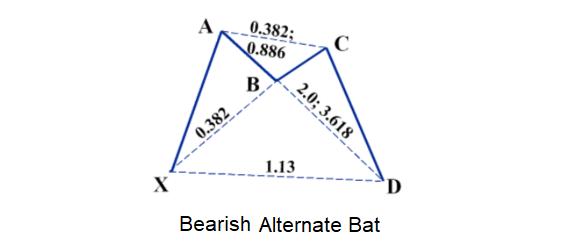 harmonic-alternate-bat-1
