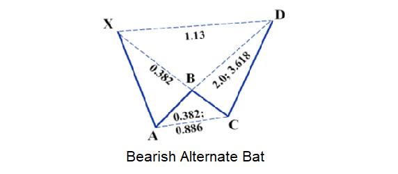 harmonic-alternate-bat-2