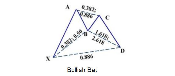 harmonic-bat-1
